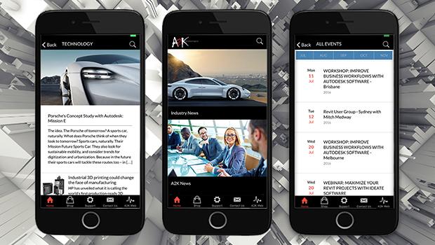 a2k app for blog